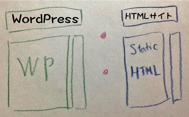WordPressと静的HTMLサイトの比較