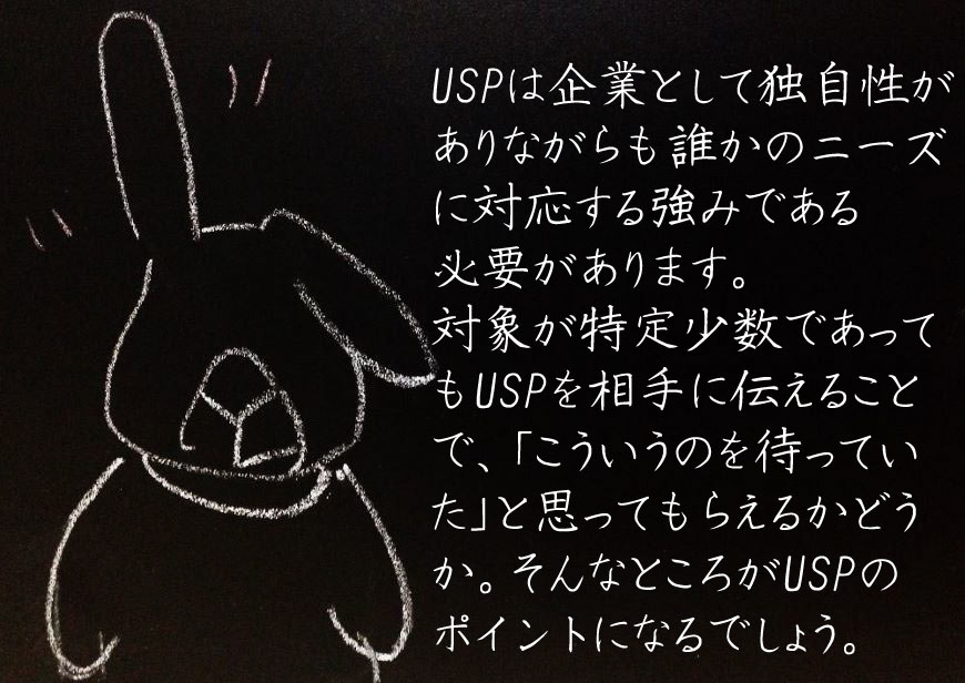 USPは相手に伝えるために設定する