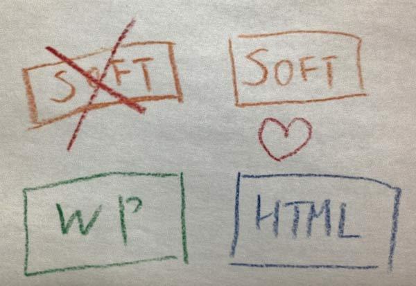 WordPressはページ作成に特殊な端末ソフトウェアが不要